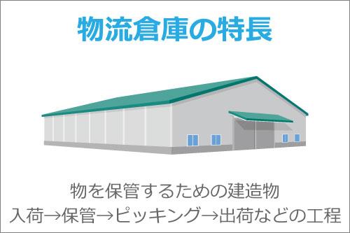 物流倉庫の特徴
